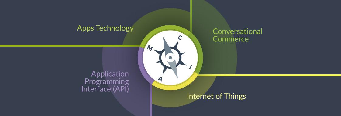 Foto Nuove rotte d'innovazione: Persone, aziende e tecnologie protagoniste della Digital Transformation